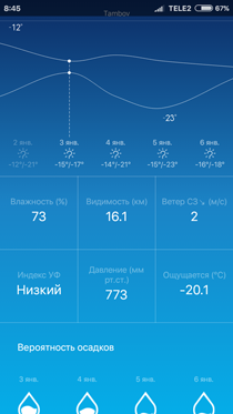приложение погоды
